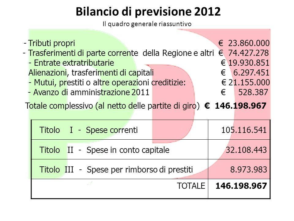 Bilancio di previsione 2012 Il quadro generale riassuntivo