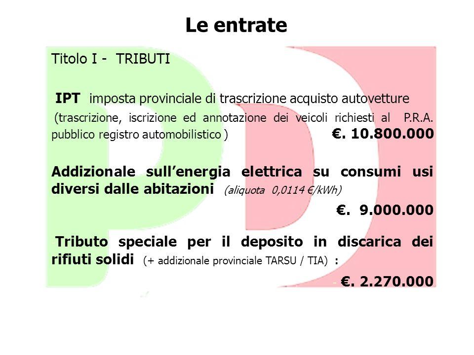 Le entrate €. 2.270.000 Titolo I - TRIBUTI