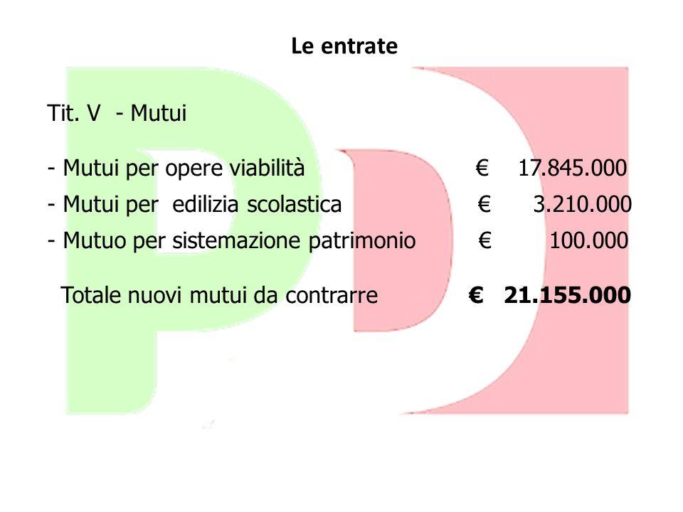 Le entrate Tit. V - Mutui - Mutui per opere viabilità € 17.845.000