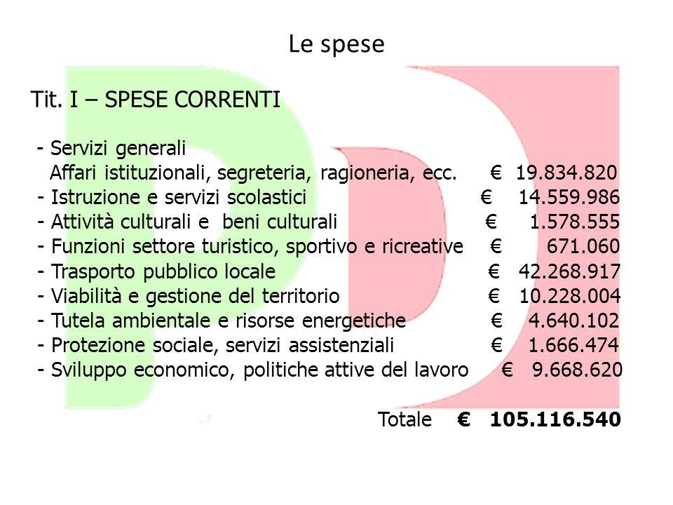 Le spese Tit. I – SPESE CORRENTI