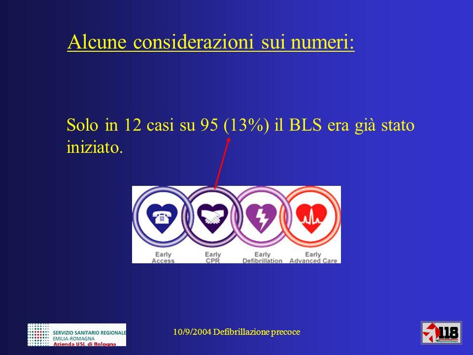 10/9/2004 Defibrillazione precoce