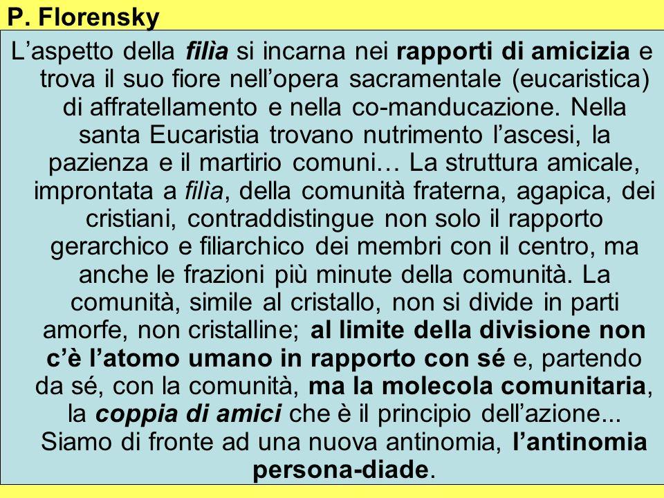 P. Florensky