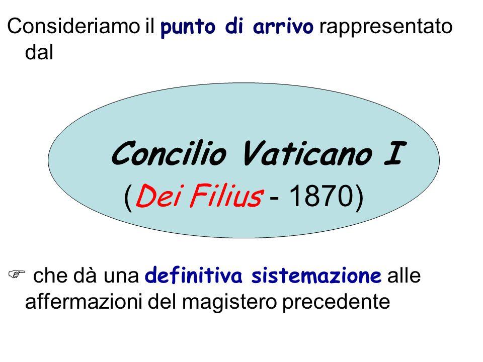 (Dei Filius - 1870) Consideriamo il punto di arrivo rappresentato dal