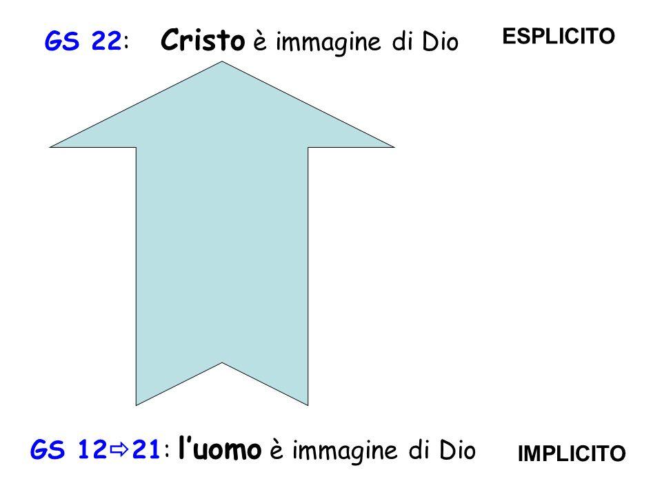 GS 22: Cristo è immagine di Dio