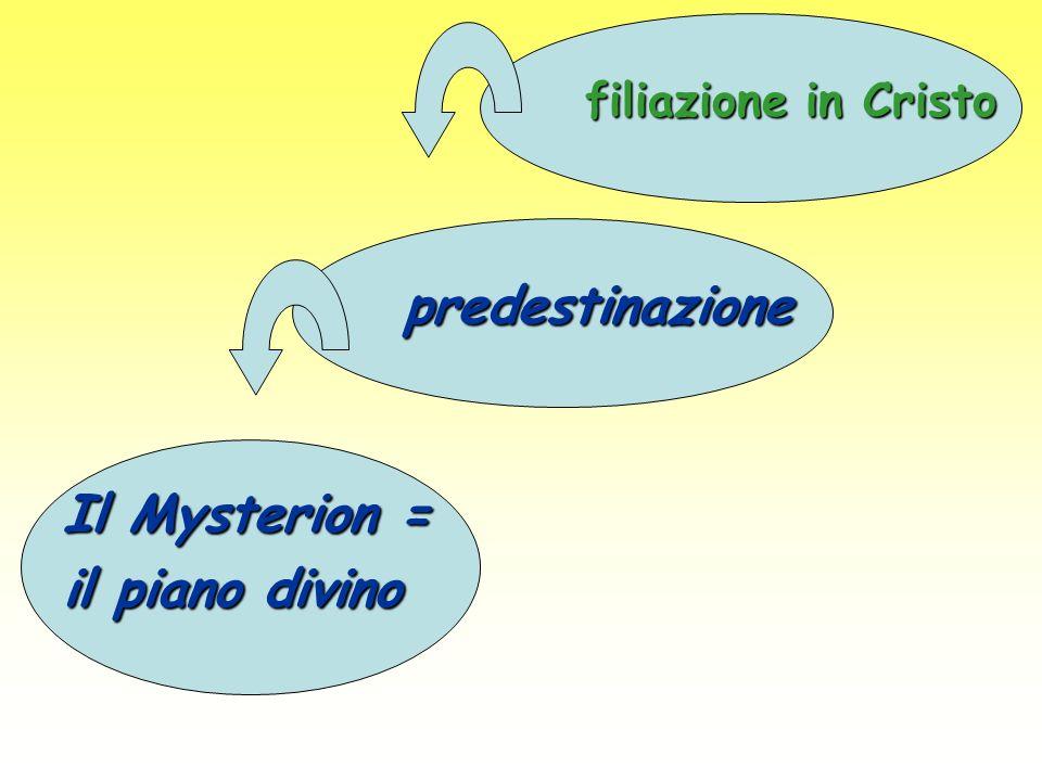 filiazione in Cristo predestinazione Il Mysterion = il piano divino