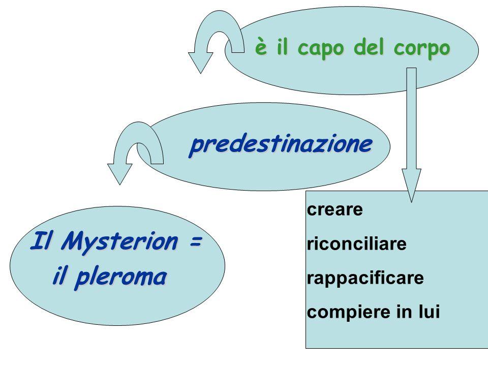 Il Mysterion = il pleroma è il capo del corpo predestinazione creare