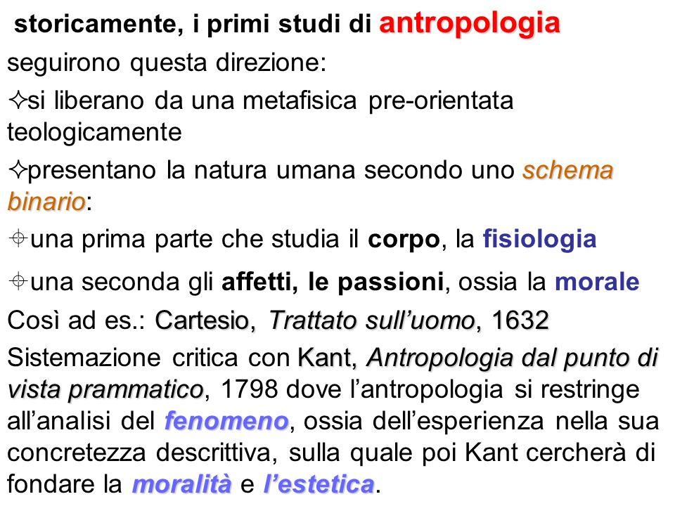 storicamente, i primi studi di antropologia