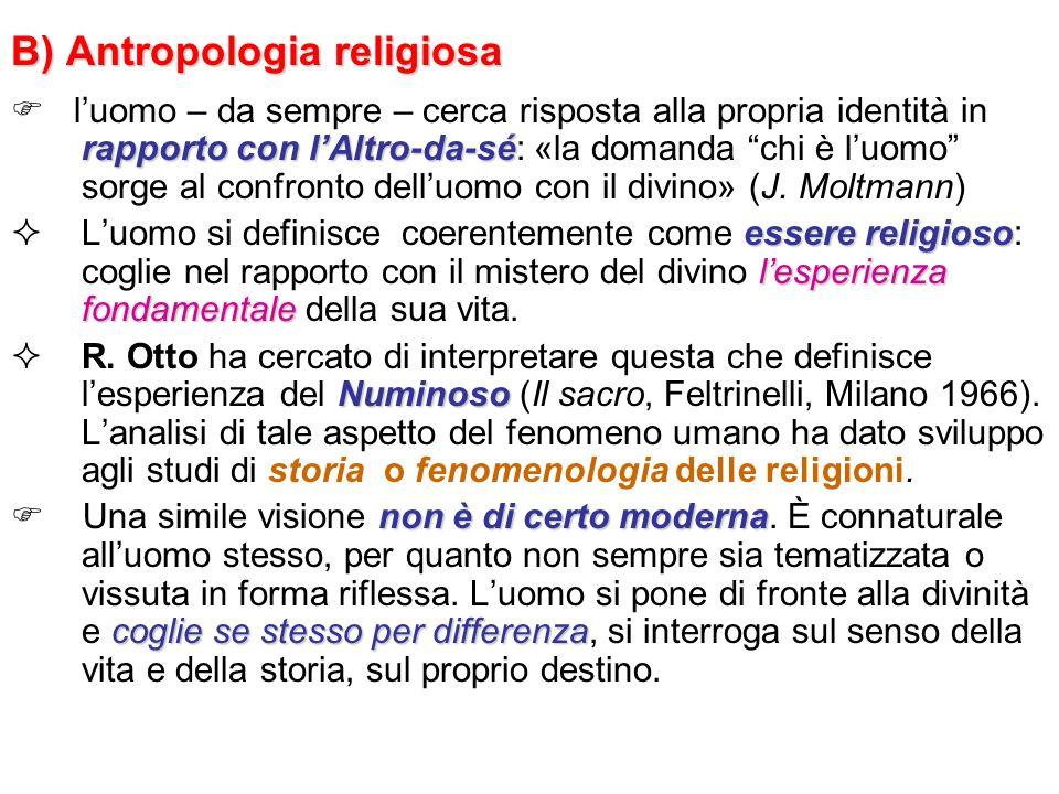 B) Antropologia religiosa