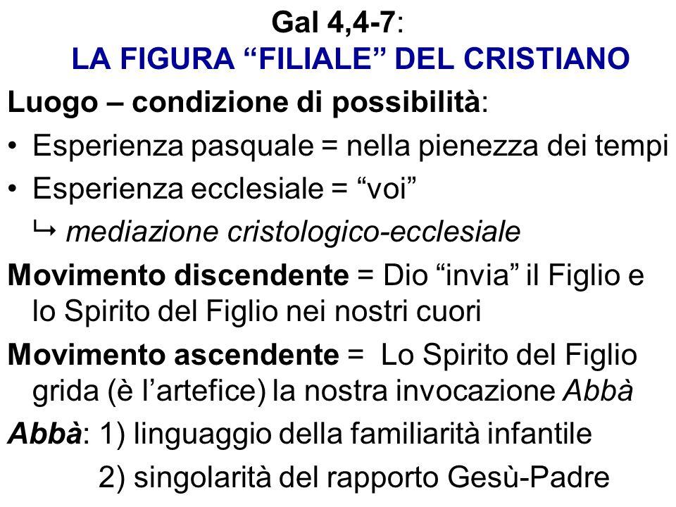 Gal 4,4-7: LA FIGURA FILIALE DEL CRISTIANO