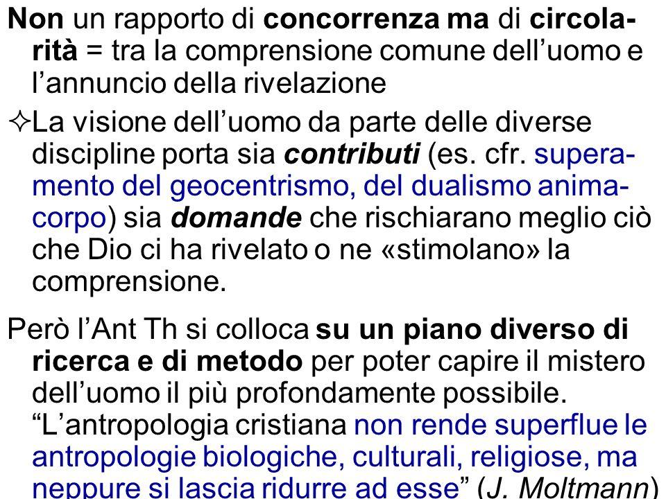 Non un rapporto di concorrenza ma di circola-rità = tra la comprensione comune dell'uomo e l'annuncio della rivelazione