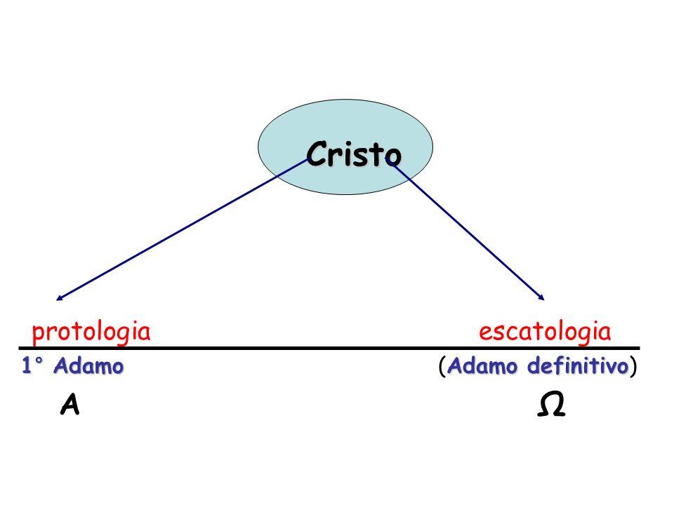 protologia escatologia