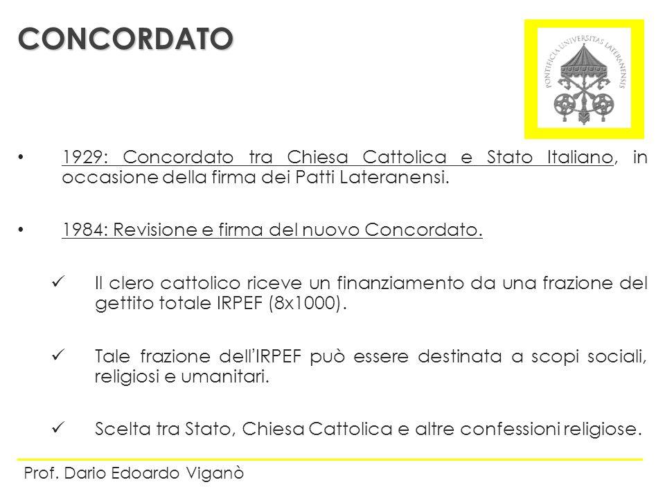CONCORDATO 1929: Concordato tra Chiesa Cattolica e Stato Italiano, in occasione della firma dei Patti Lateranensi.