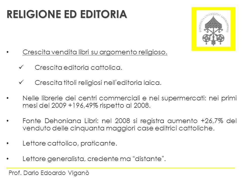 RELIGIONE ED EDITORIA Crescita vendita libri su argomento religioso.