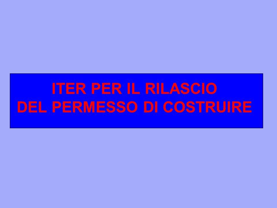ITER PER IL RILASCIO DEL PERMESSO DI COSTRUIRE
