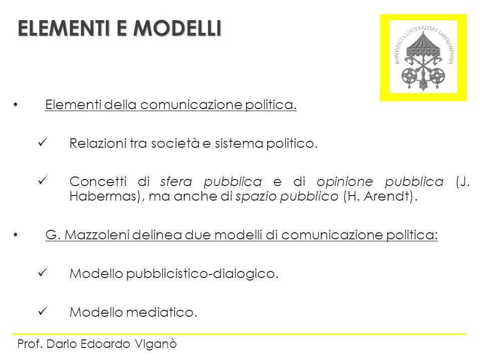 ELEMENTI E MODELLI Elementi della comunicazione politica.