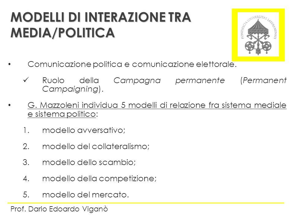 MODELLI DI INTERAZIONE TRA MEDIA/POLITICA