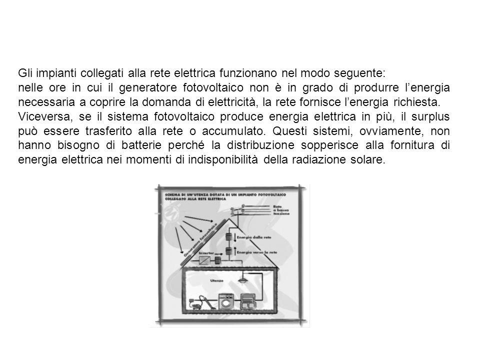 Gli impianti collegati alla rete elettrica funzionano nel modo seguente: