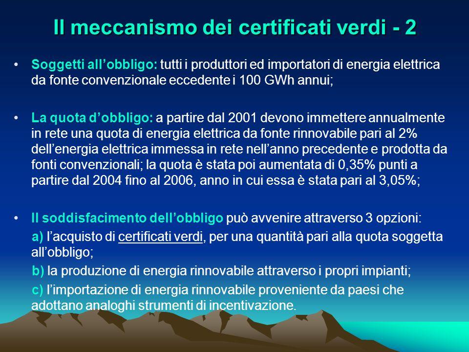 Il meccanismo dei certificati verdi - 2