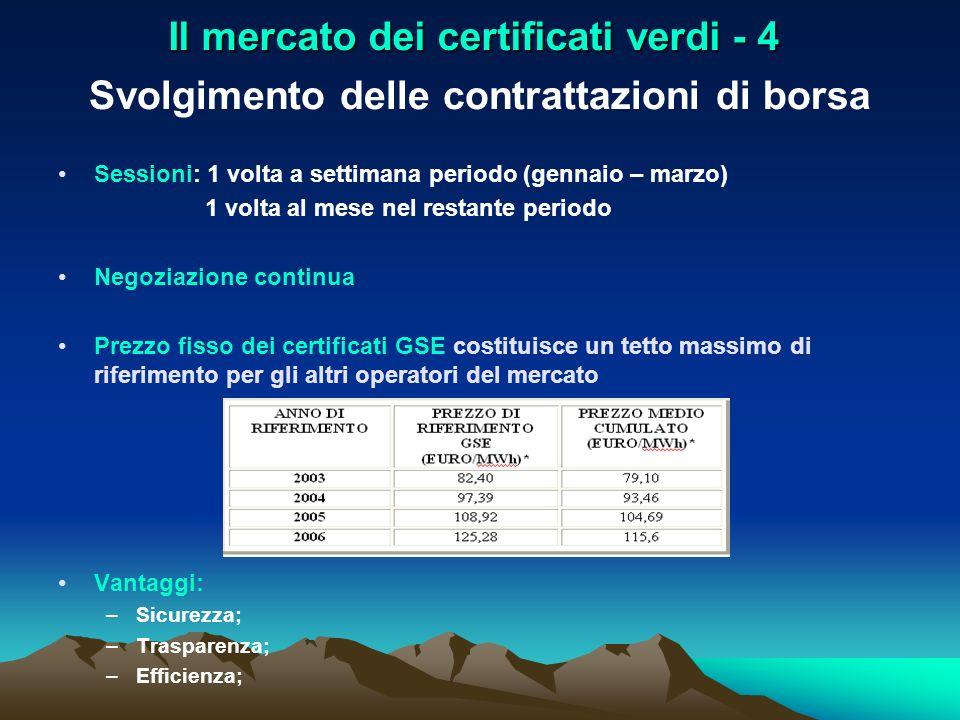 Il mercato dei certificati verdi - 4