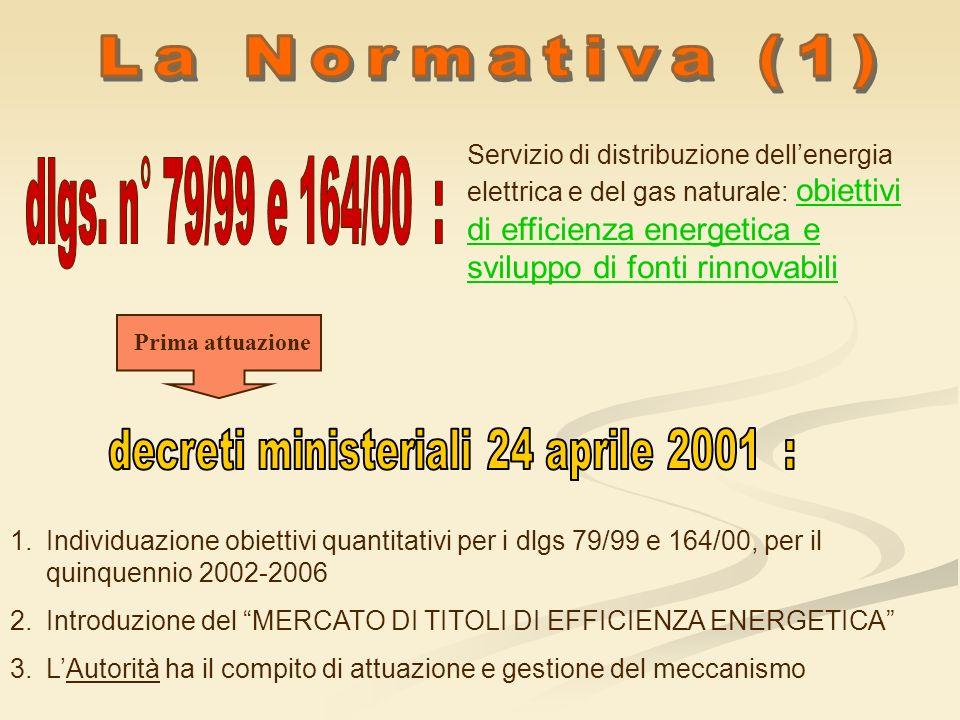 decreti ministeriali 24 aprile 2001 :