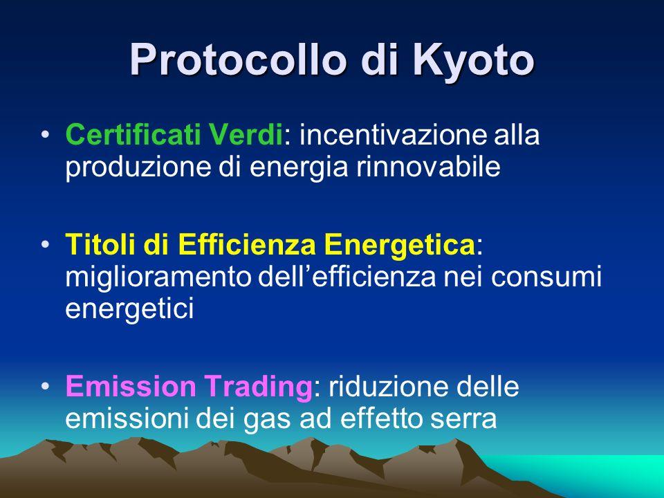 Protocollo di Kyoto Certificati Verdi: incentivazione alla produzione di energia rinnovabile.