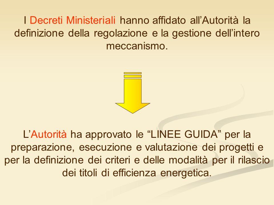 I Decreti Ministeriali hanno affidato all'Autorità la definizione della regolazione e la gestione dell'intero meccanismo.