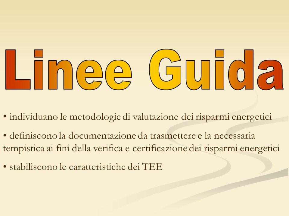 Linee Guida individuano le metodologie di valutazione dei risparmi energetici.