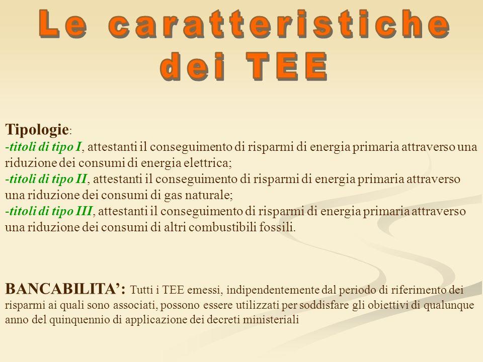Le caratteristiche dei TEE Tipologie: