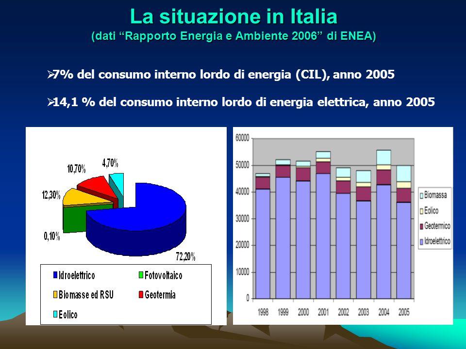 La situazione in Italia (dati Rapporto Energia e Ambiente 2006 di ENEA)