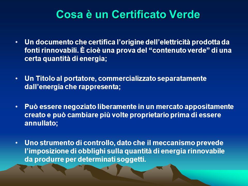 Cosa è un Certificato Verde
