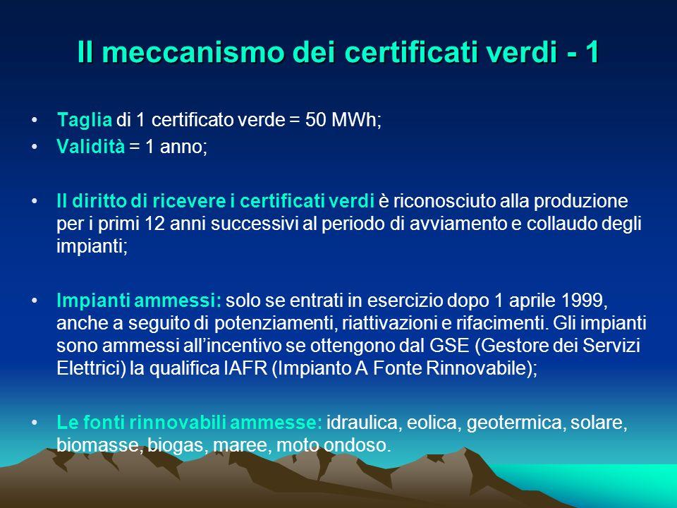 Il meccanismo dei certificati verdi - 1