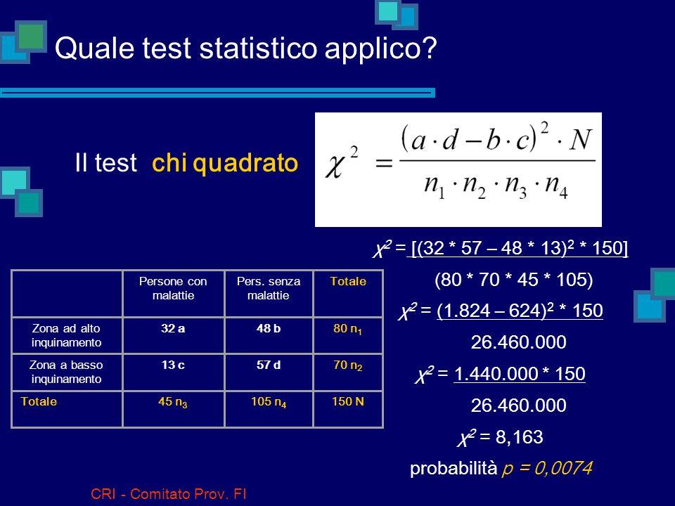 Quale test statistico applico