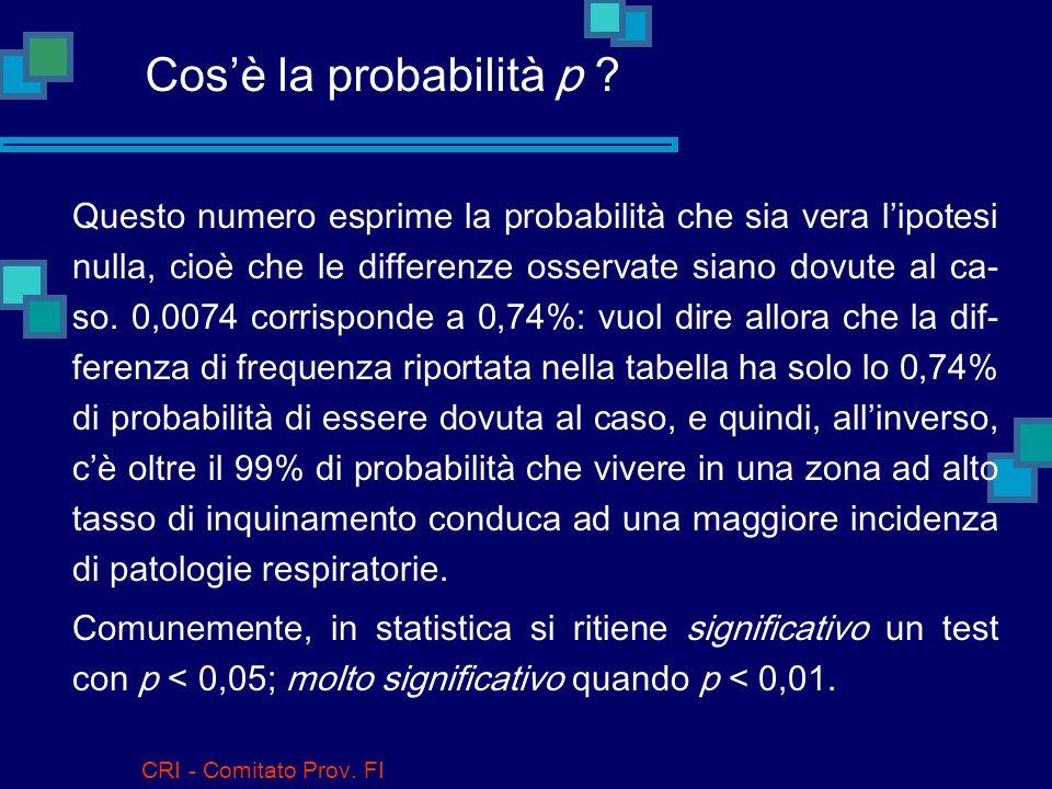 Cos'è la probabilità p