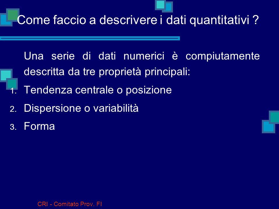 Come faccio a descrivere i dati quantitativi