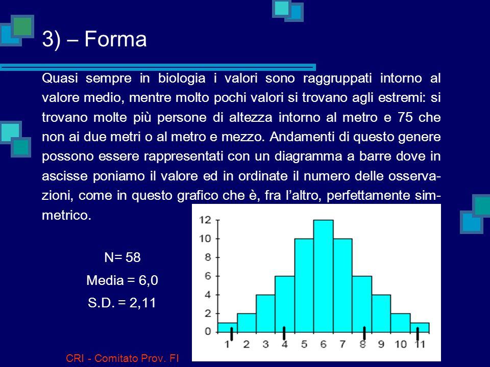 3) – Forma