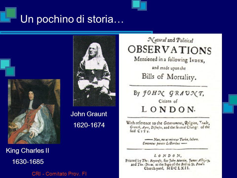 Un pochino di storia… John Graunt 1620-1674 King Charles II 1630-1685