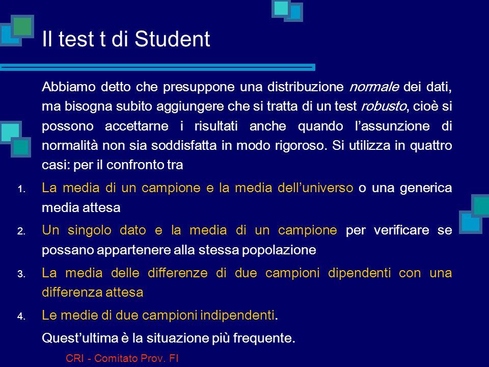 Il test t di Student