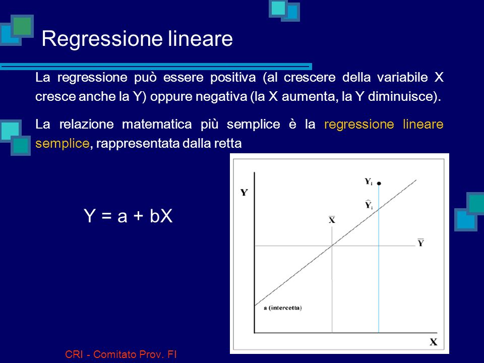 Regressione lineare Y = a + bX