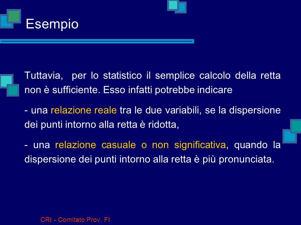 Esempio Tuttavia, per lo statistico il semplice calcolo della retta non è sufficiente. Esso infatti potrebbe indicare.