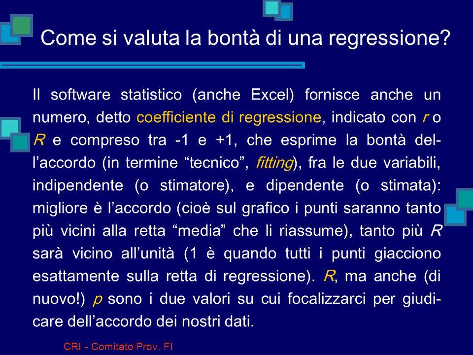 Come si valuta la bontà di una regressione