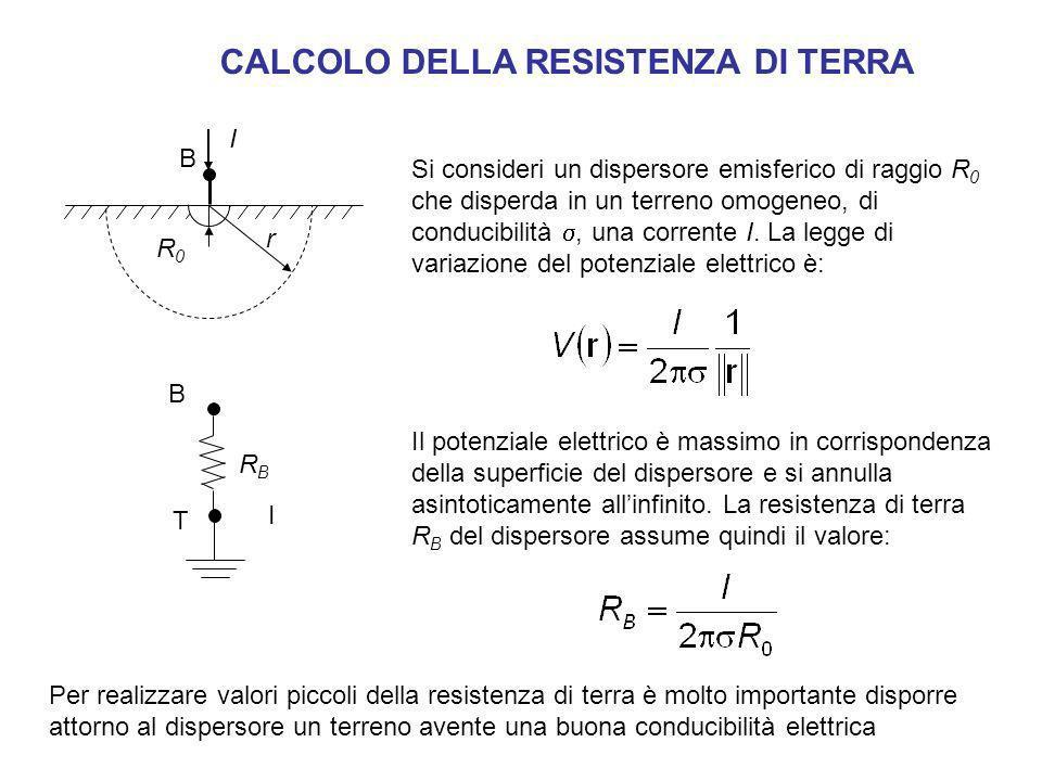 CALCOLO DELLA RESISTENZA DI TERRA