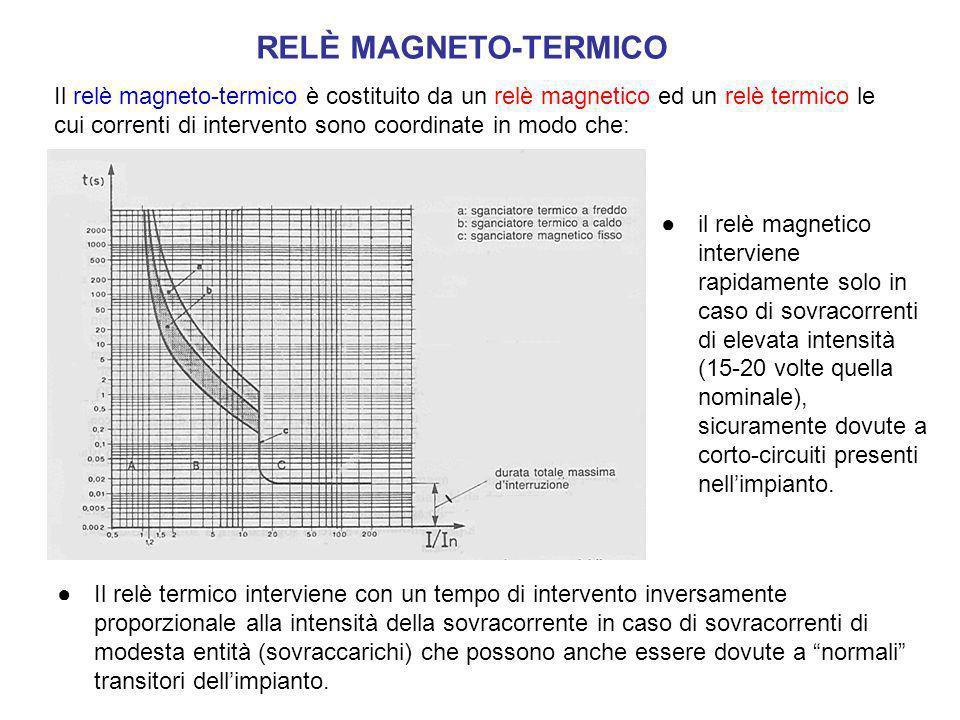 RELÈ MAGNETO-TERMICO