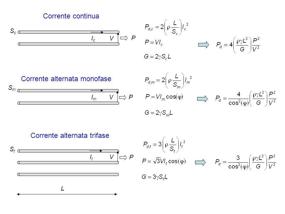 Corrente alternata monofase