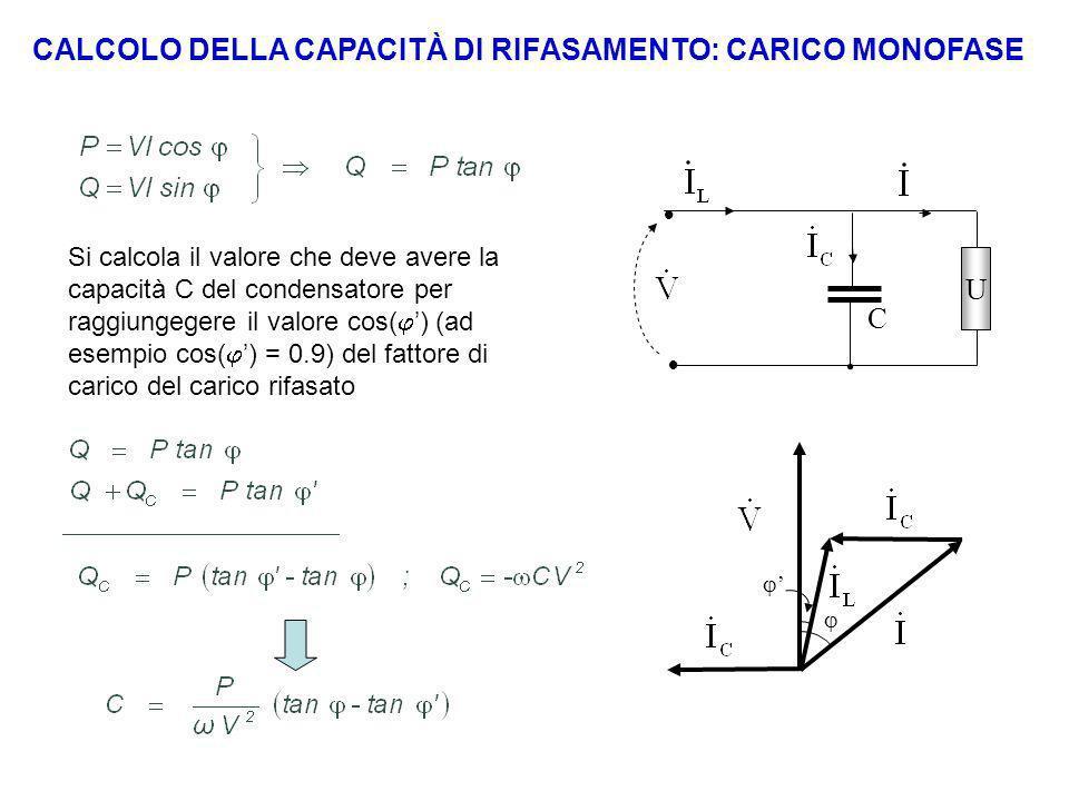 CALCOLO DELLA CAPACITÀ DI RIFASAMENTO: CARICO MONOFASE