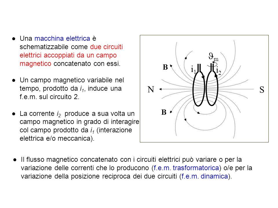 Una macchina elettrica è schematizzabile come due circuiti elettrici accoppiati da un campo magnetico concatenato con essi.