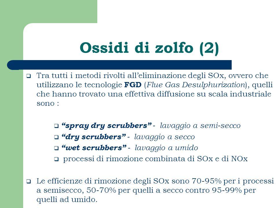 Ossidi di zolfo (2)