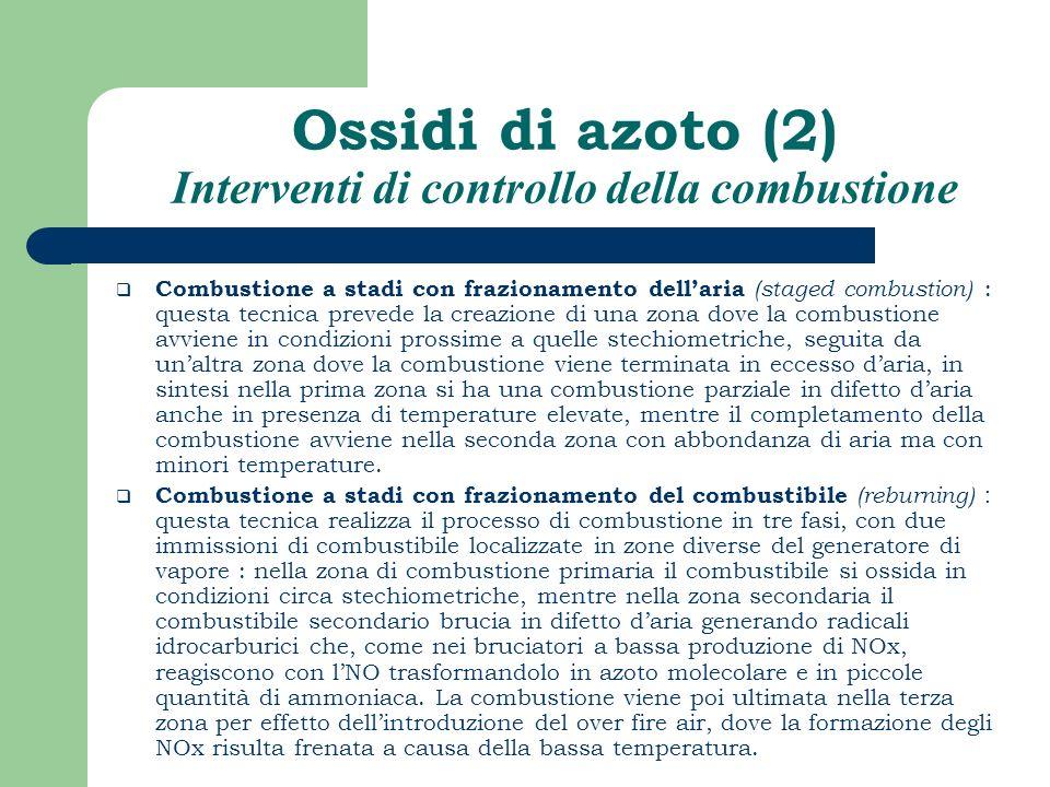 Ossidi di azoto (2) Interventi di controllo della combustione