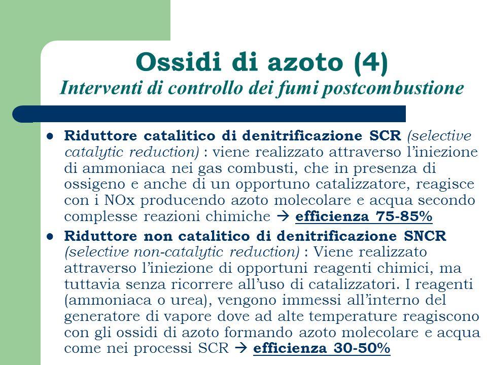 Ossidi di azoto (4) Interventi di controllo dei fumi postcombustione