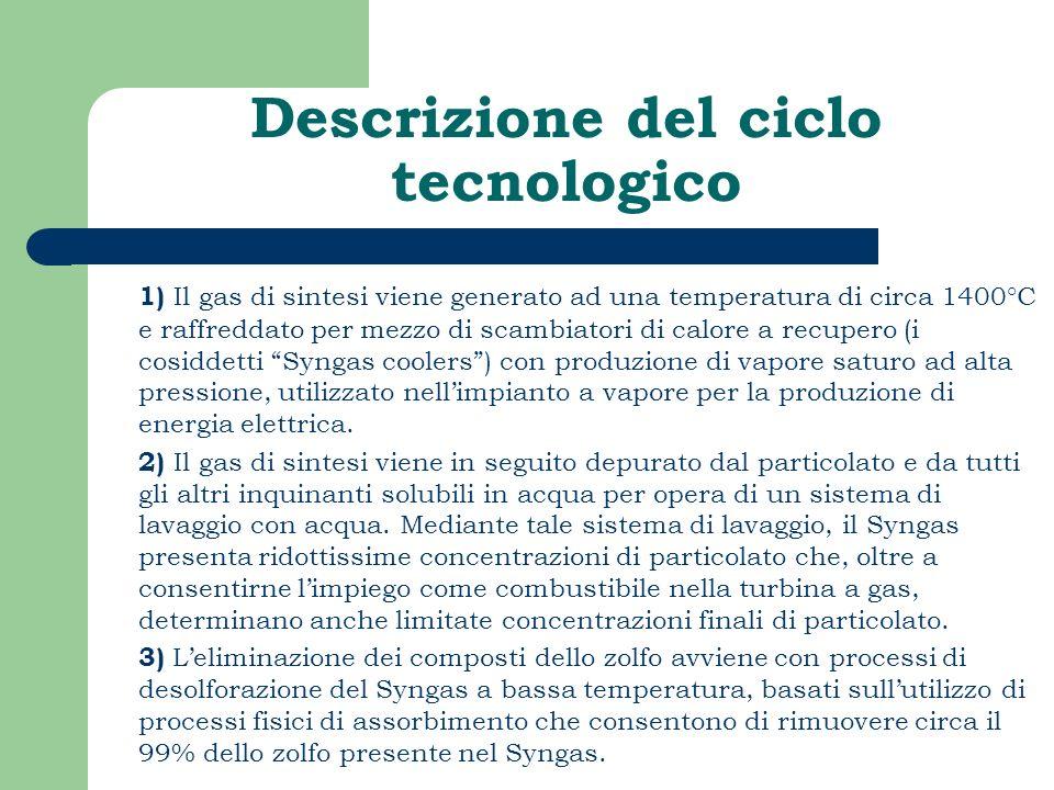 Descrizione del ciclo tecnologico