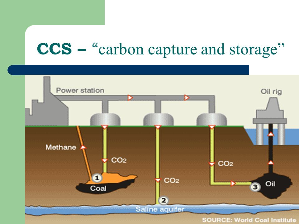 CCS – carbon capture and storage